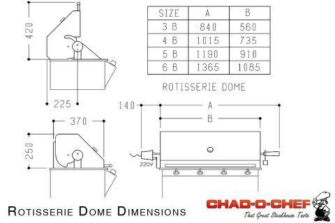 CHAD-O-CHEF 3 Burner Rotisserie Dome