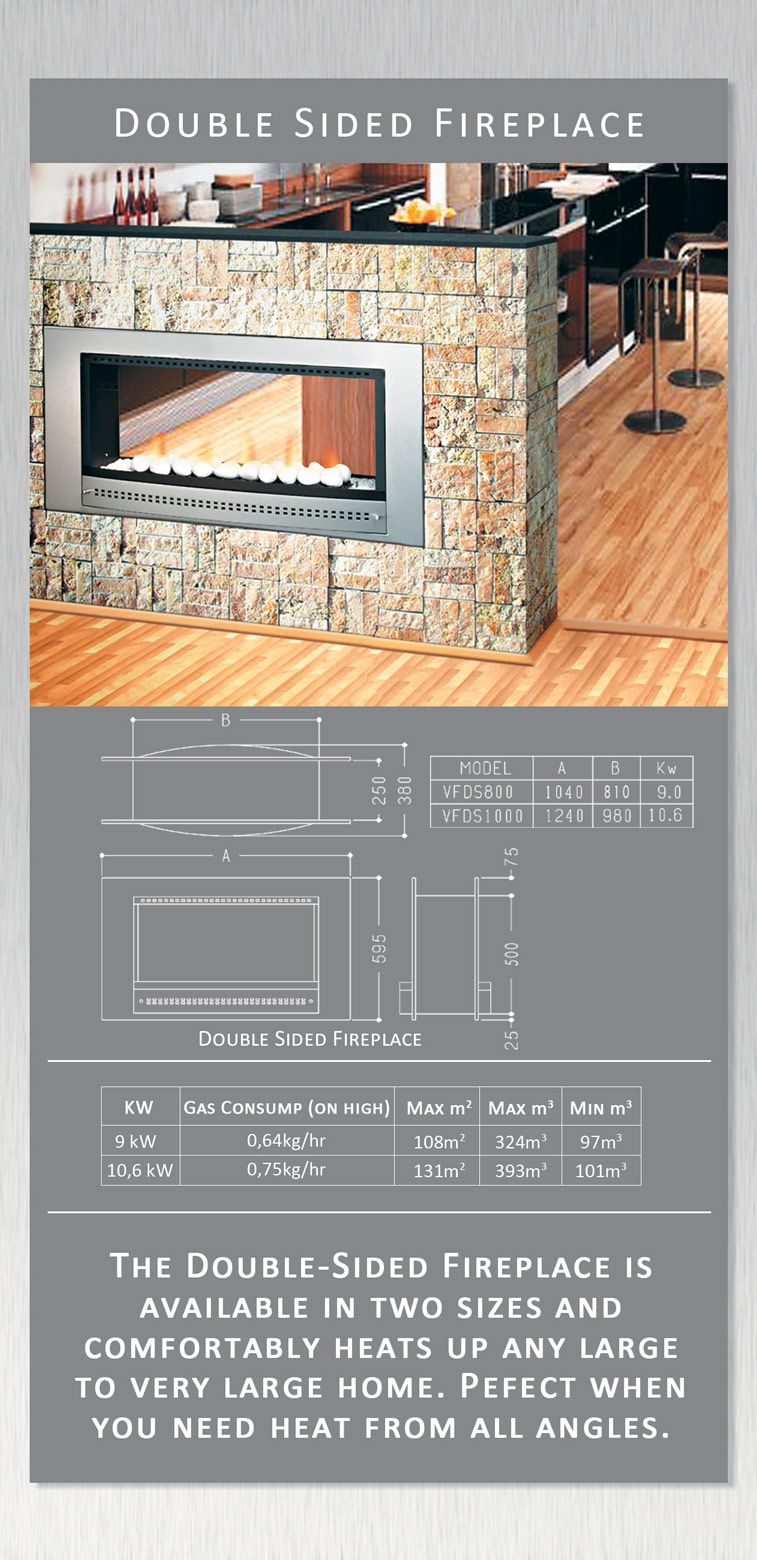 Double Sided Giant Magnetic Human Body Set: CHAD-O-CHEF Double Sided Fireplace