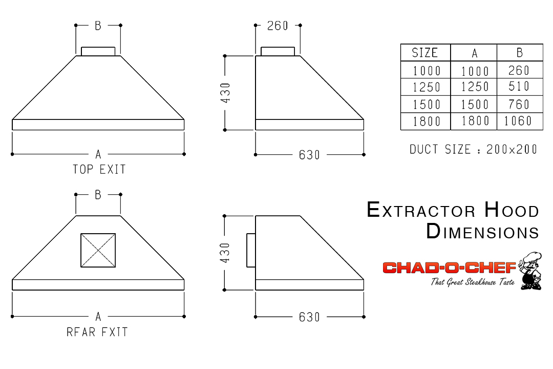 CHAD-O-CHEF Griller Hood (1500) - Gas Extreme